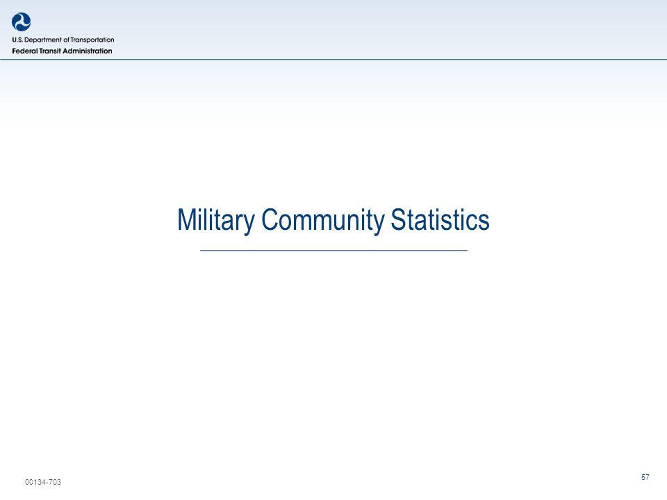 00134-703 Military Community Statistics 57