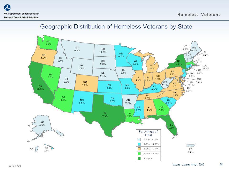 00134-703 63 Source: Veteran AHAR, 2009 Homeless Veterans