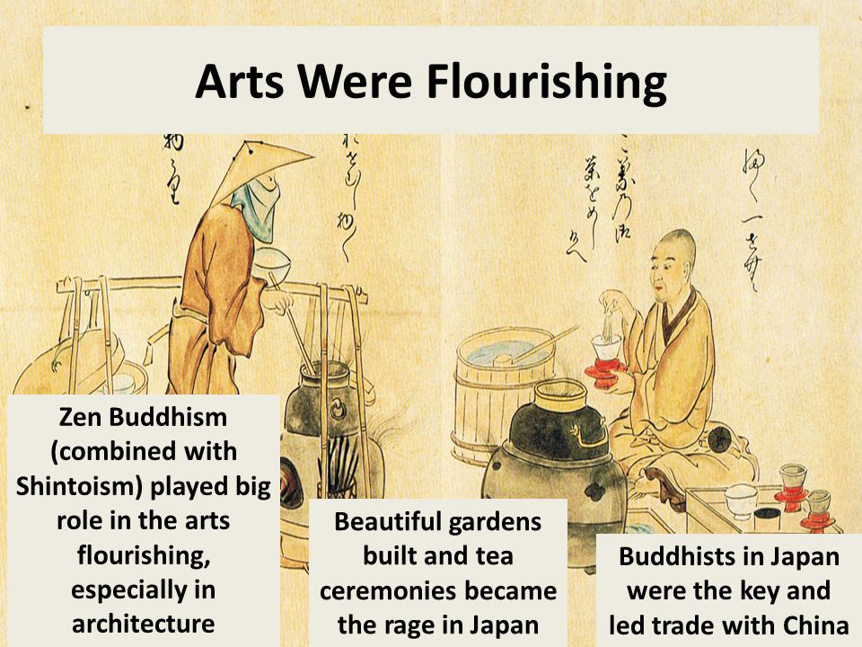Arts Were Flourishing Zen Buddhism (combined with Shintoism) played big role in the arts flourishing, especially in architecture Buddhists in Japan were the key and led trade with China Beautiful gardens built and tea ceremonies became the rage in Japan