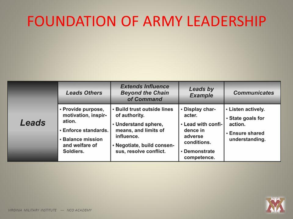 FOUNDATION OF ARMY LEADERSHIP VIRGINIA MILITARY INSTITUTE --- NCO ACADEMY