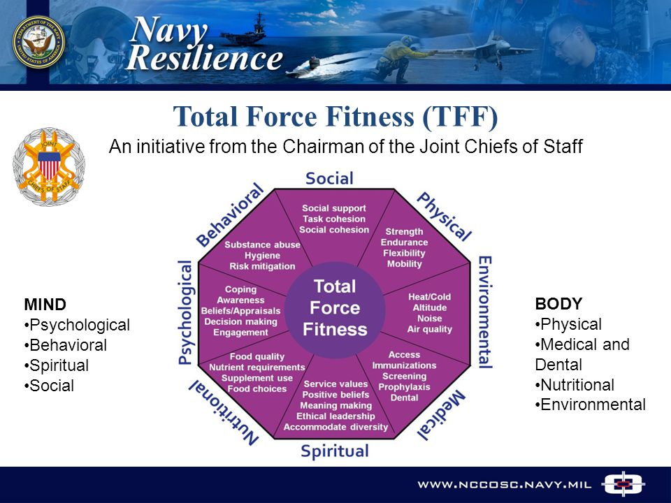 Total Force Fitness (TFF) www.nccosc.navy.mil MIND Psychological Behavioral Spiritual Social BODY Physical Medical and Dental Nutritional Environmental An initiative from the Chairman of the Joint Chiefs of Staff