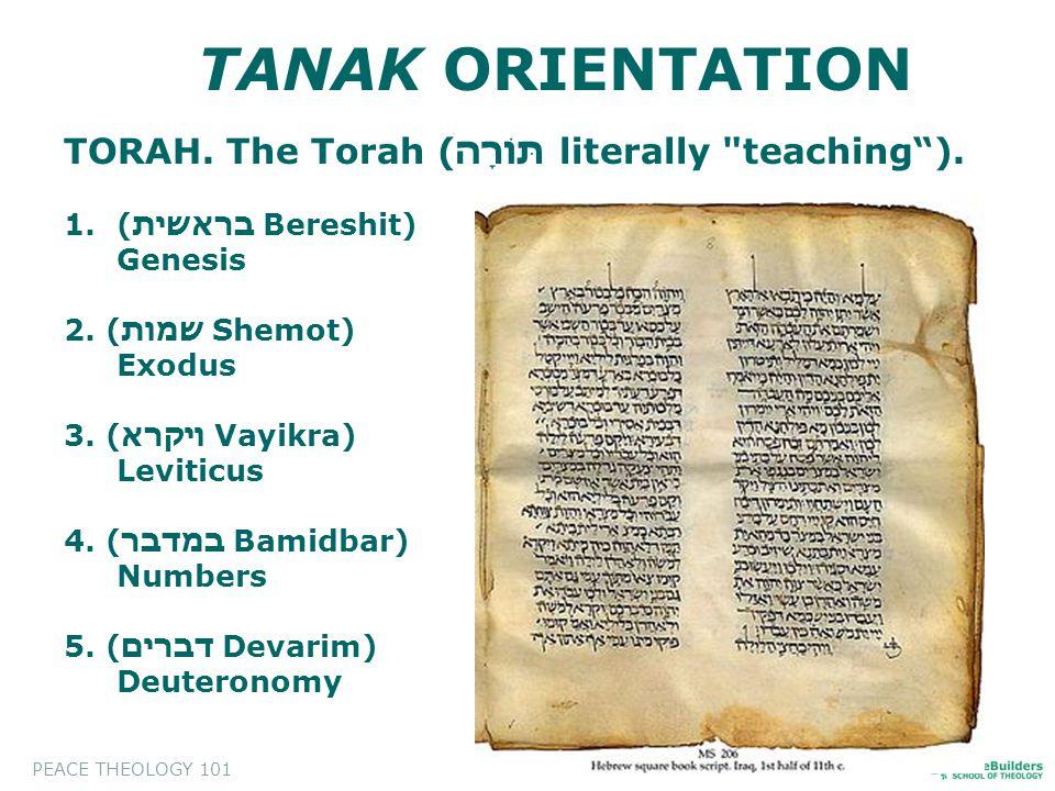 TANAK ORIENTATION 14.( תהלים Tehillim) - Psalms 15.