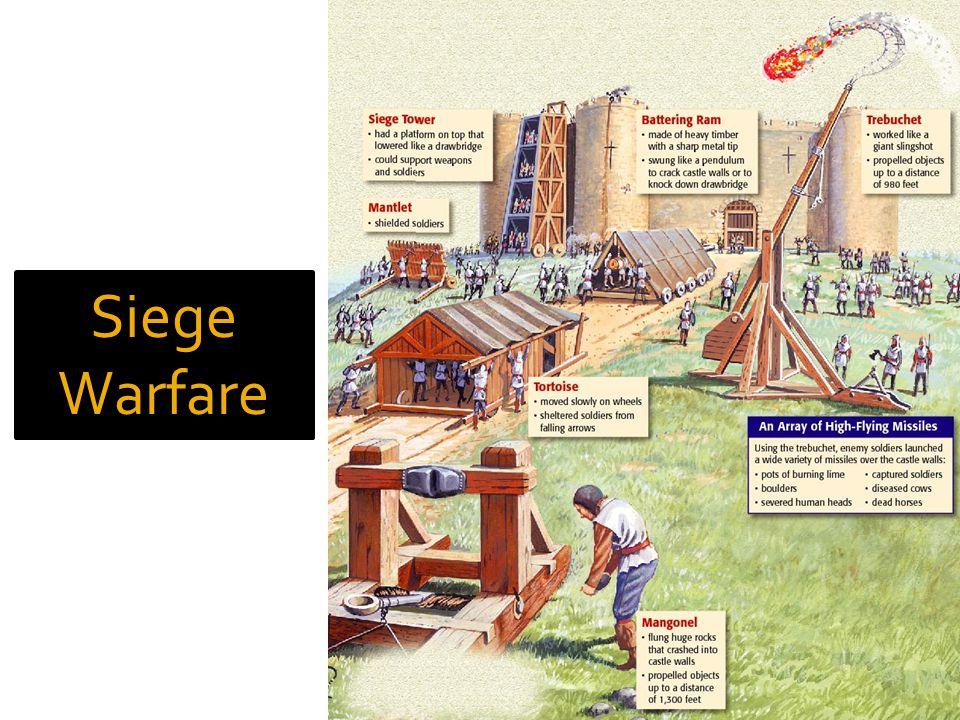 Siege Warfare