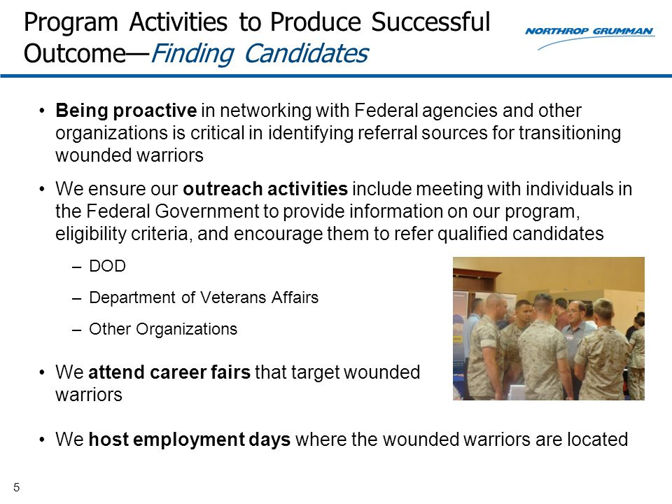 Program Activities to Produce Successful Outcome—Finding Candidates 5