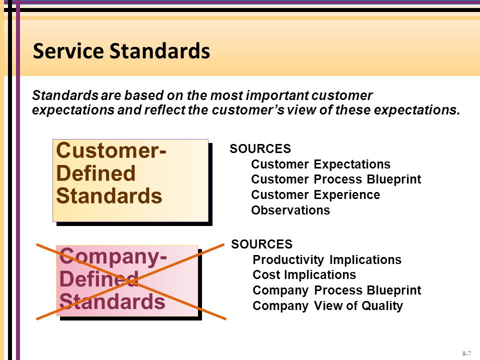 Standards are based on the most important customer expectations and reflect the customer's view of these expectations. Customer- Defined Standards Com