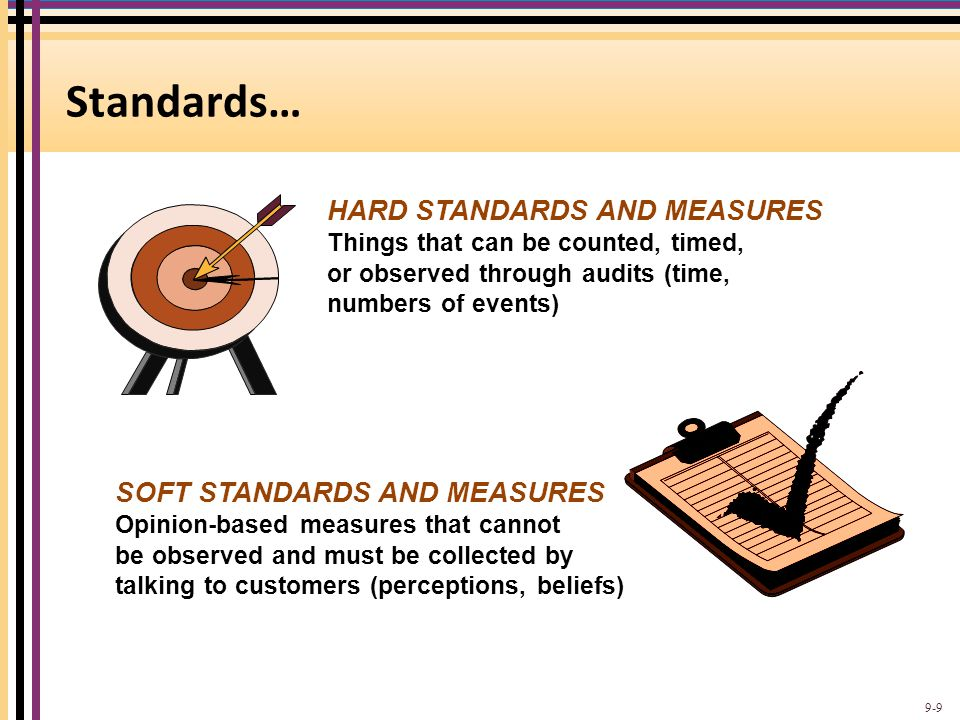 SOFT STANDARDS AND MEASURES Opinion-based measures that cannot be observed and must be collected by talking to customers (perceptions, beliefs) HARD S