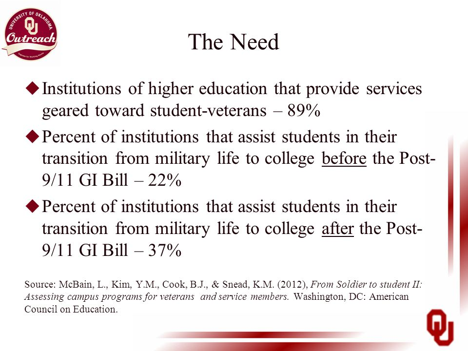 The Need u Institutions of higher education that provide services geared toward student-veterans – 89% u Percent of institutions that assist students in their transition from military life to college before the Post- 9/11 GI Bill – 22% u Percent of institutions that assist students in their transition from military life to college after the Post- 9/11 GI Bill – 37% Source: McBain, L., Kim, Y.M., Cook, B.J., & Snead, K.M.