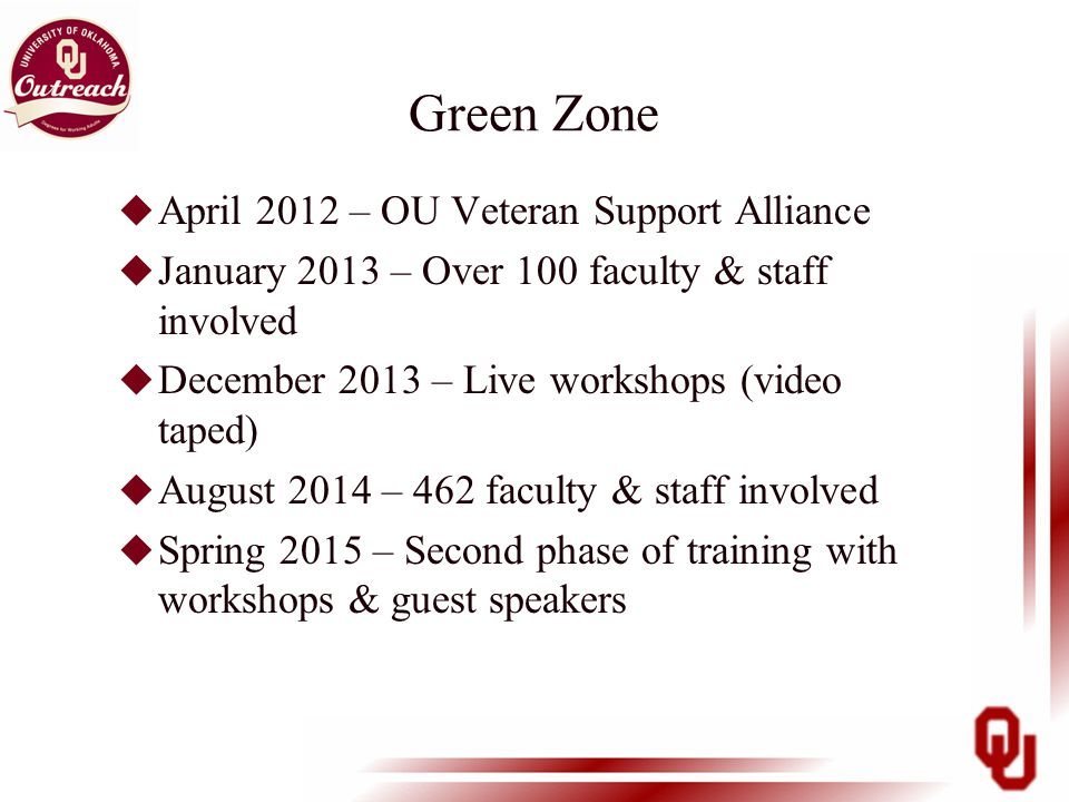 u April 2012 – OU Veteran Support Alliance u January 2013 – Over 100 faculty & staff involved u December 2013 – Live workshops (video taped) u August 2014 – 462 faculty & staff involved u Spring 2015 – Second phase of training with workshops & guest speakers