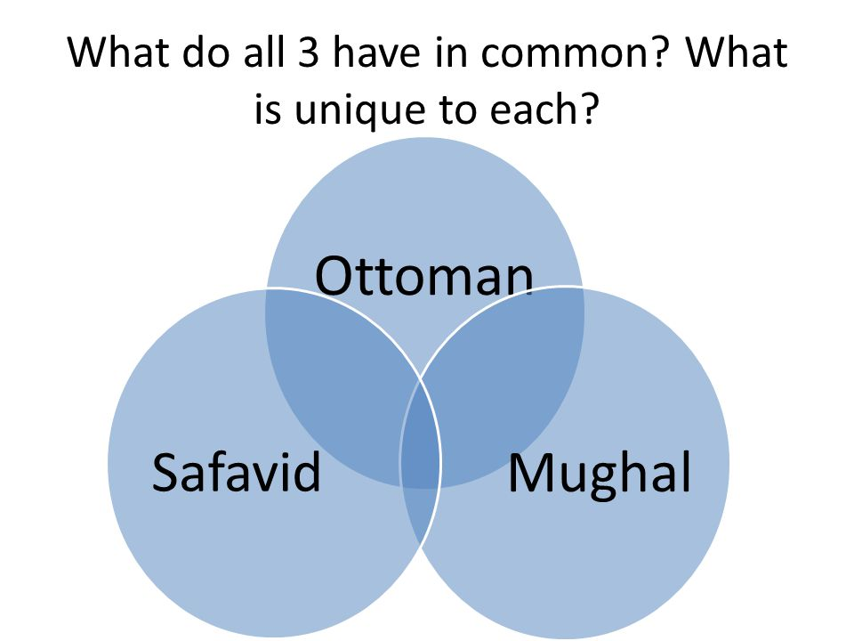 What do all 3 have in common? What is unique to each? Ottoman Mughal Safavid