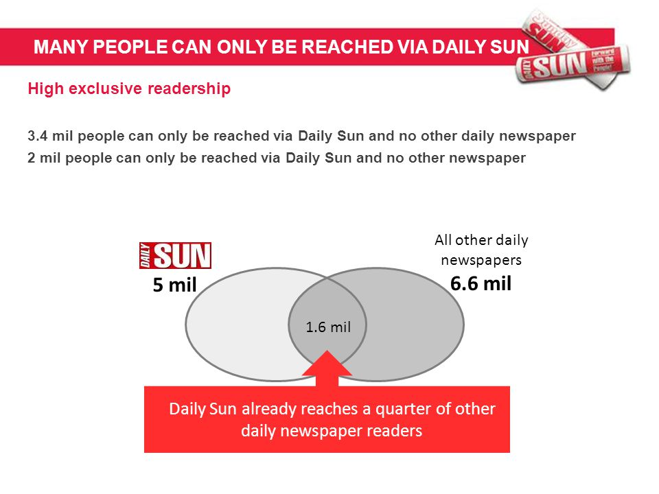 MANY PEOPLE CAN ONLY BE REACHED VIA DAILY SUN High exclusive readership 3.4 mil people can only be reached via Daily Sun and no other daily newspaper