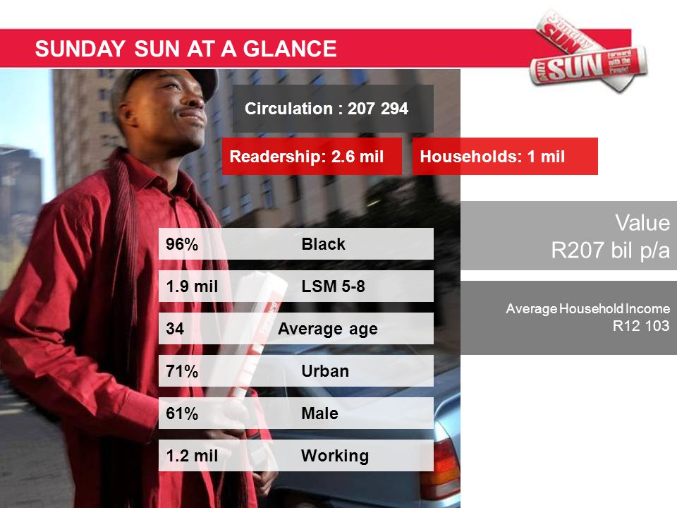 SUNDAY SUN AT A GLANCE Circulation : 207 294 96%Black 1.9 milLSM 5-8 71%Urban 34 Average age 61%Male 1.2 milWorking Value R207 bil p/a Readership: 2.6