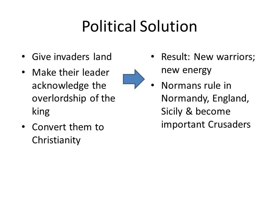 Political Solution Give invaders land Make their leader acknowledge the overlordship of the king Convert them to Christianity Result: New warriors; ne