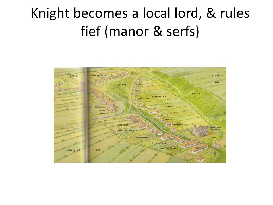 Knight becomes a local lord, & rules fief (manor & serfs)