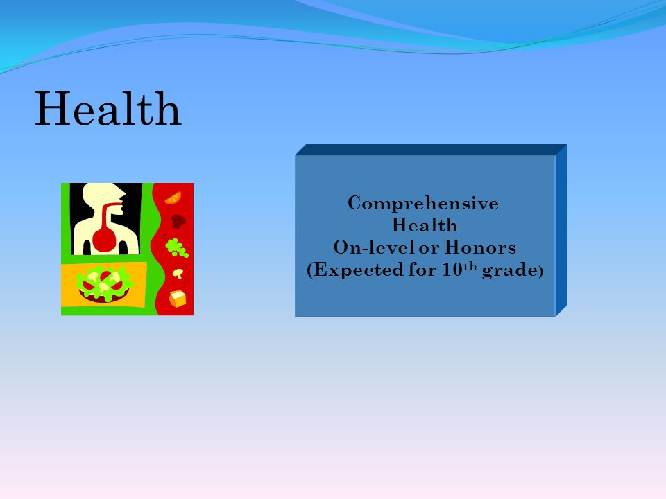 Health Comprehensive Health On-level or Honors (Expected for 10 th grade )