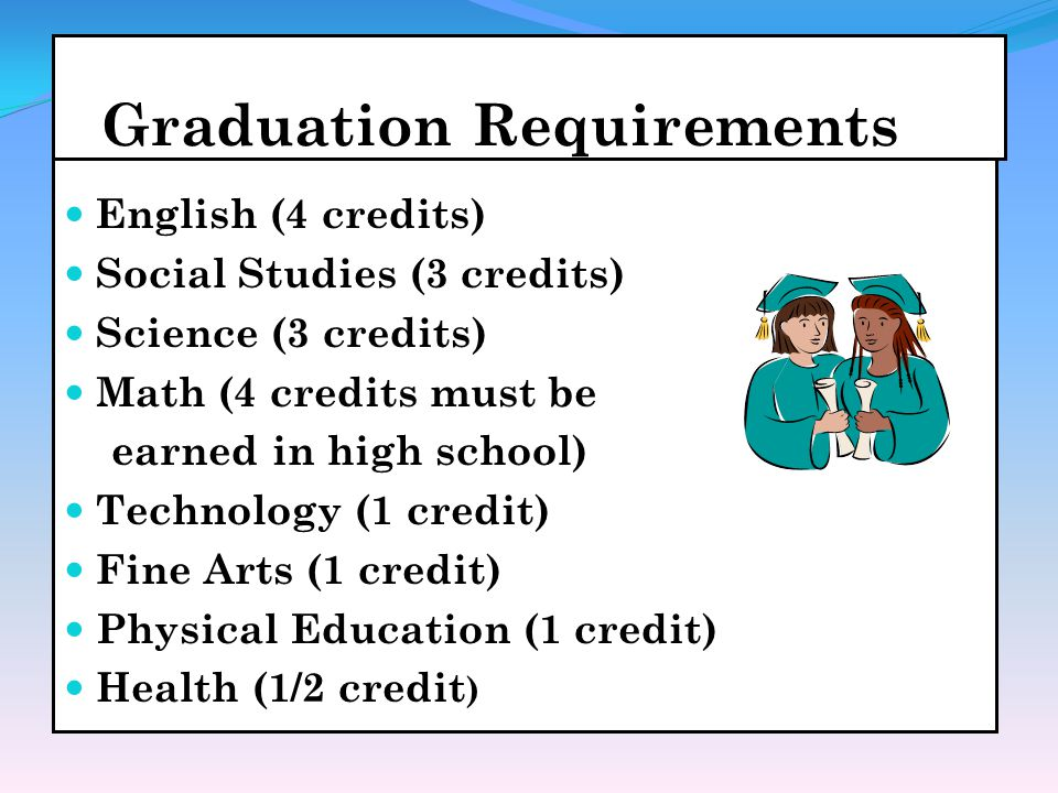 Graduation Requirements English (4 credits) Social Studies (3 credits) Science (3 credits) Math (4 credits must be earned in high school) Technology (