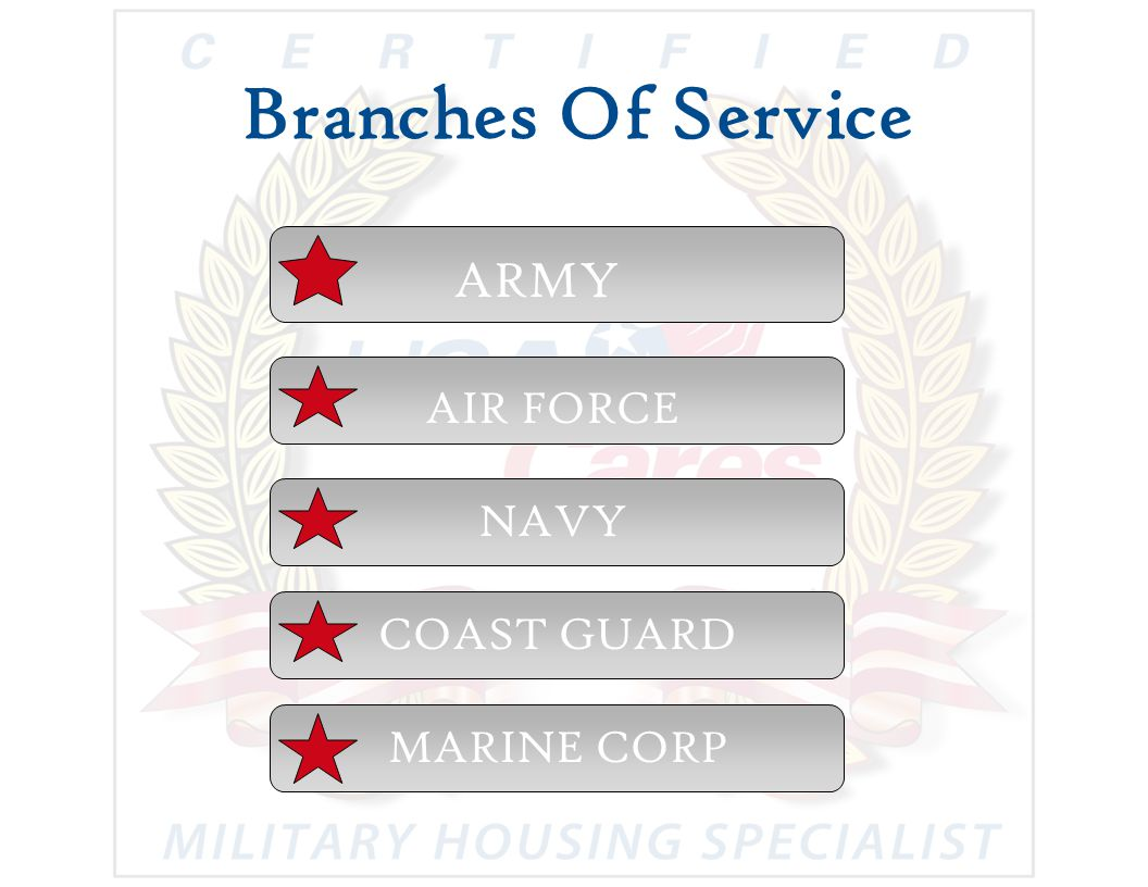 Branches Of Service ARMY AIR FORCE NAVY MARINE CORP COAST GUARD