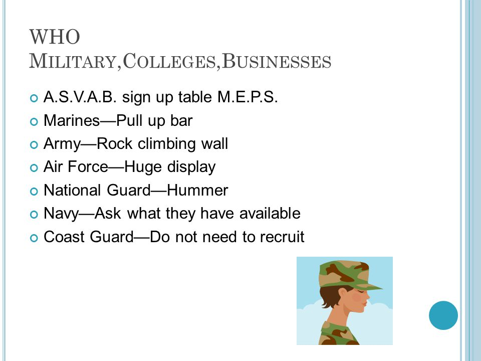 WHO M ILITARY,C OLLEGES,B USINESSES A.S.V.A.B. sign up table M.E.P.S.