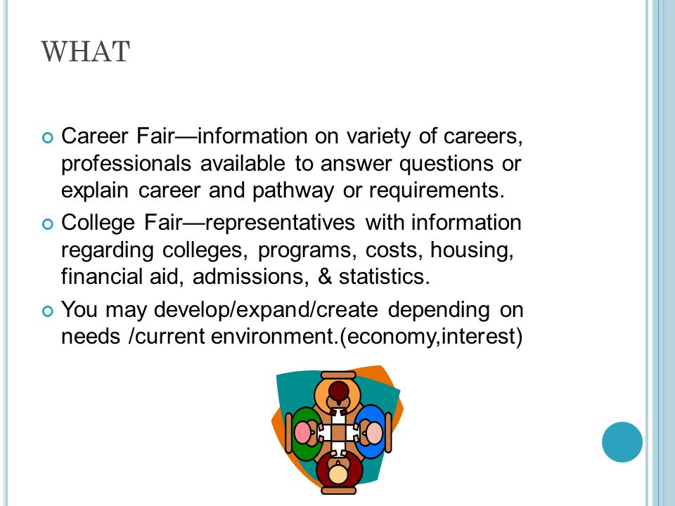 WHAT Career Fair—information on variety of careers, professionals available to answer questions or explain career and pathway or requirements. College