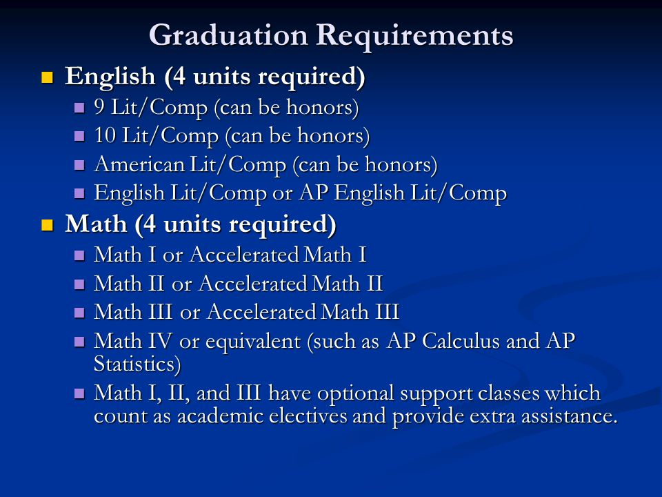 Graduation Requirements English (4 units required) English (4 units required) 9 Lit/Comp (can be honors) 9 Lit/Comp (can be honors) 10 Lit/Comp (can be honors) 10 Lit/Comp (can be honors) American Lit/Comp (can be honors) American Lit/Comp (can be honors) English Lit/Comp or AP English Lit/Comp English Lit/Comp or AP English Lit/Comp Math (4 units required) Math (4 units required) Math I or Accelerated Math I Math I or Accelerated Math I Math II or Accelerated Math II Math II or Accelerated Math II Math III or Accelerated Math III Math III or Accelerated Math III Math IV or equivalent (such as AP Calculus and AP Statistics) Math IV or equivalent (such as AP Calculus and AP Statistics) Math I, II, and III have optional support classes which count as academic electives and provide extra assistance.