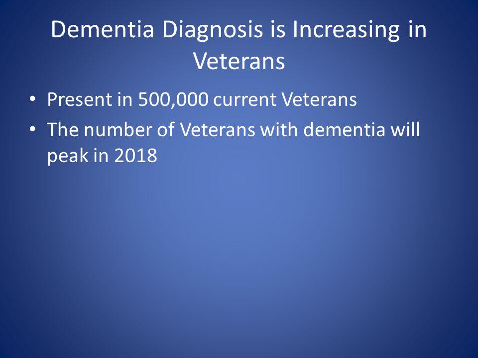 Dementia & PTSD