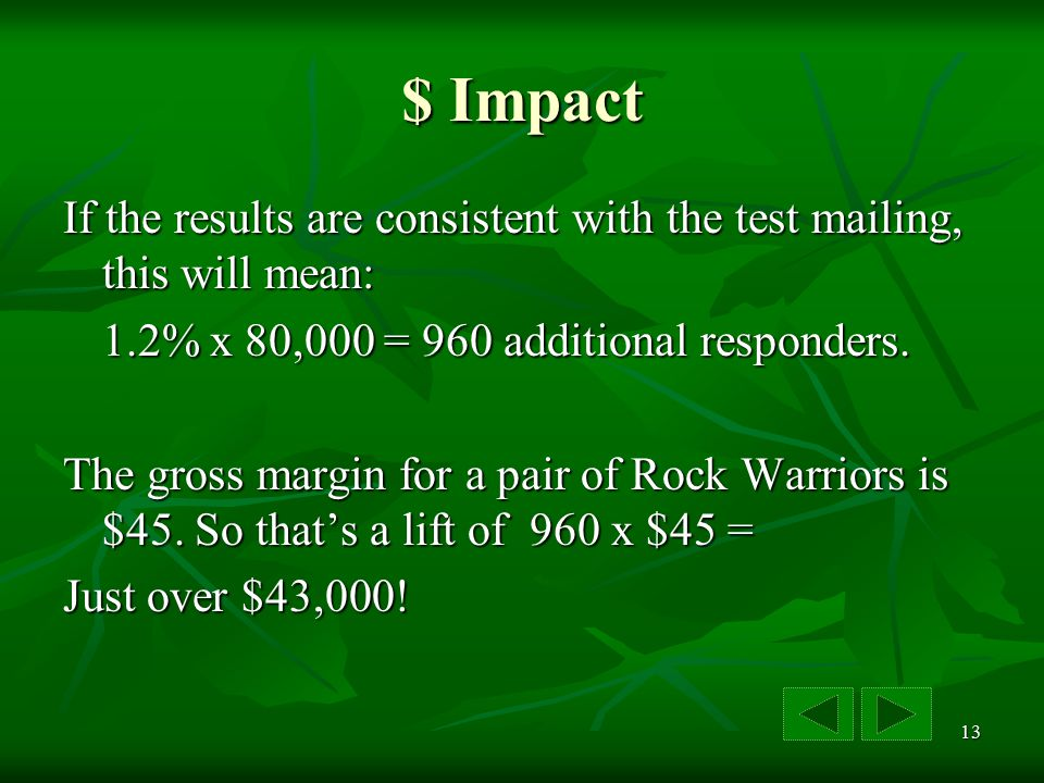 13 $ Impact If the results are consistent with the test mailing, this will mean: 1.2% x 80,000 = 960 additional responders.