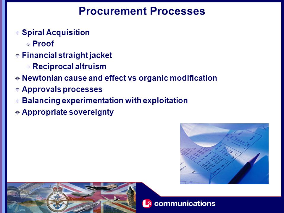 Procurement Processes  Spiral Acquisition  Proof  Financial straight jacket  Reciprocal altruism  Newtonian cause and effect vs organic modification  Approvals processes  Balancing experimentation with exploitation  Appropriate sovereignty