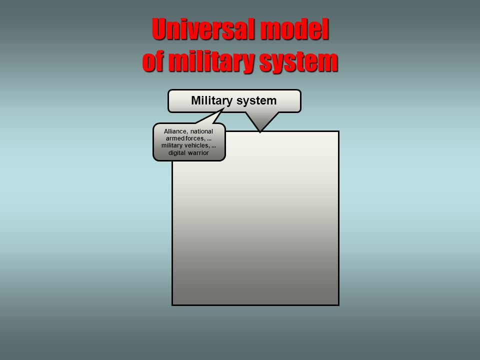 Military system Universal model of military system Alliance, national armed forces,... military vehicles,... digital warrior