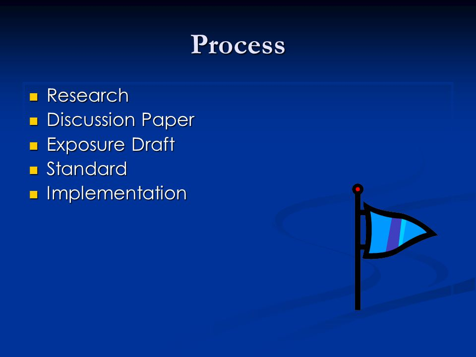 Process Research Research Discussion Paper Discussion Paper Exposure Draft Exposure Draft Standard Standard Implementation Implementation
