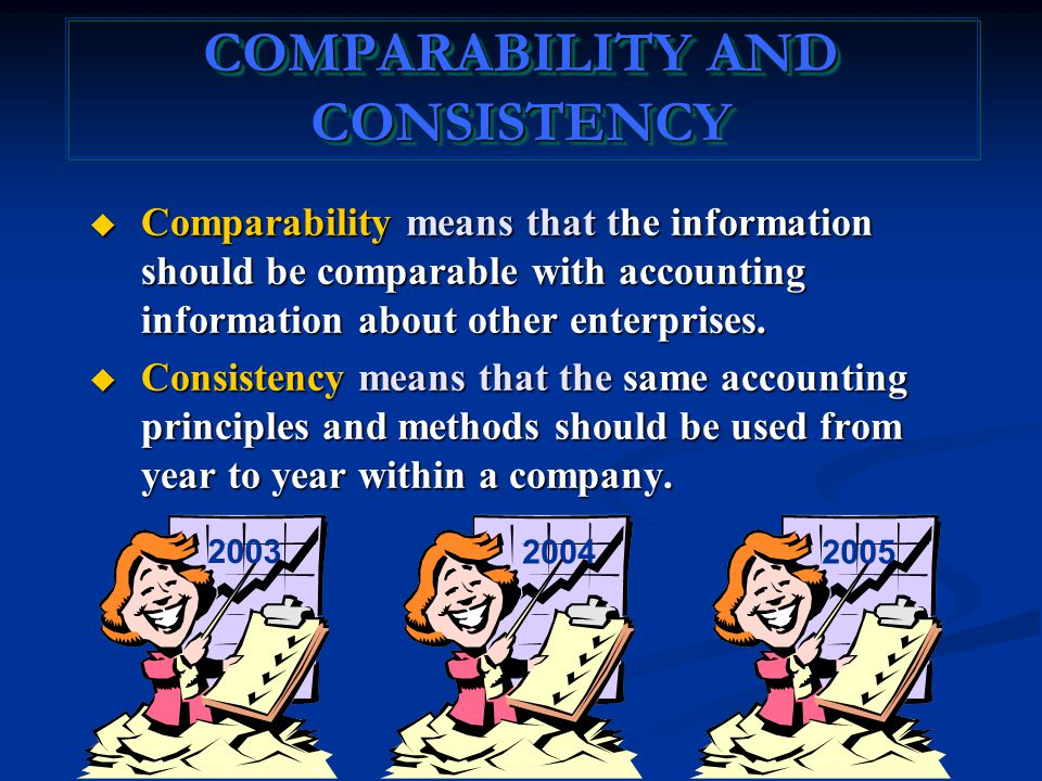 COMPARABILITY AND CONSISTENCY 2003 2004 2005  Comparability means that the information should be comparable with accounting information about other enterprises.