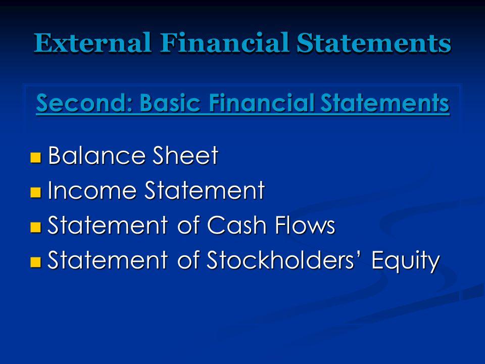 External Financial Statements Second: Basic Financial Statements Balance Sheet Balance Sheet Income Statement Income Statement Statement of Cash Flows Statement of Cash Flows Statement of Stockholders' Equity Statement of Stockholders' Equity