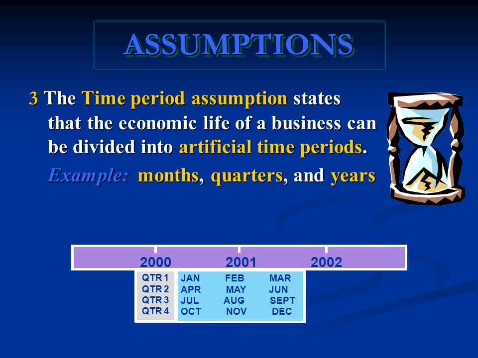 ASSUMPTIONSASSUMPTIONS 3 The Time period assumption states that the economic life of a business can be divided into artificial time periods. Example: