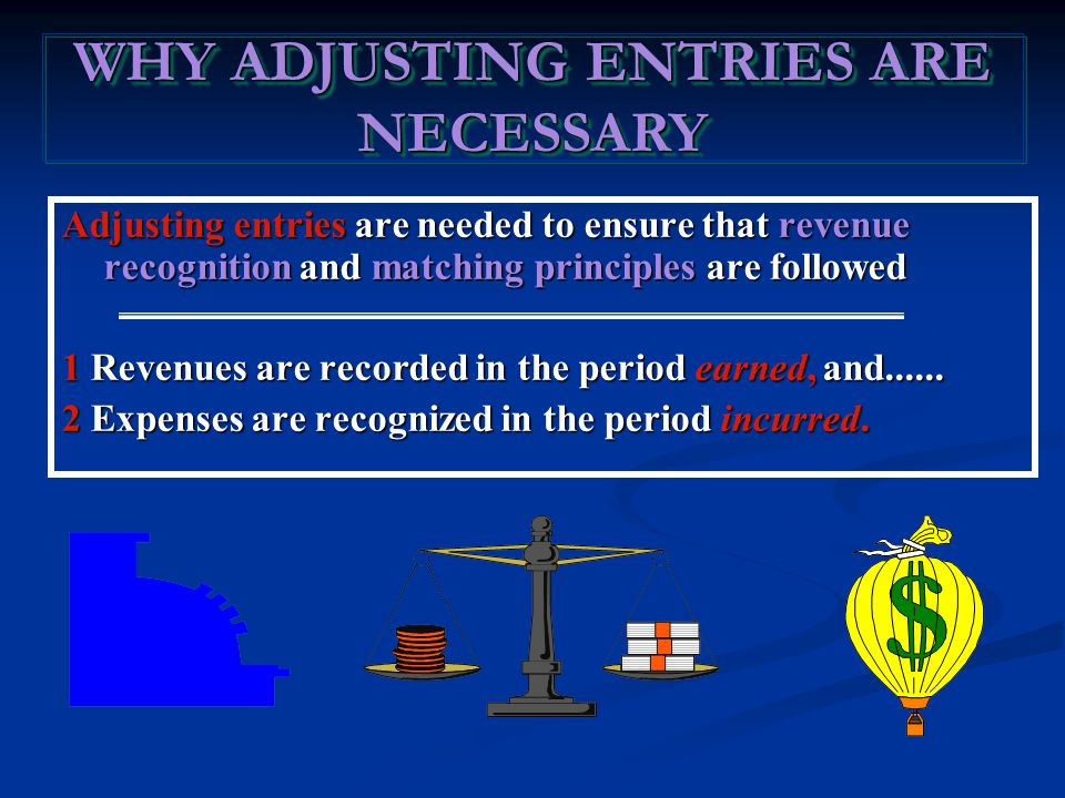 Adjusting entries are needed to ensure that revenue recognition and matching principles are followed 1 Revenues are recorded in the period earned, and......
