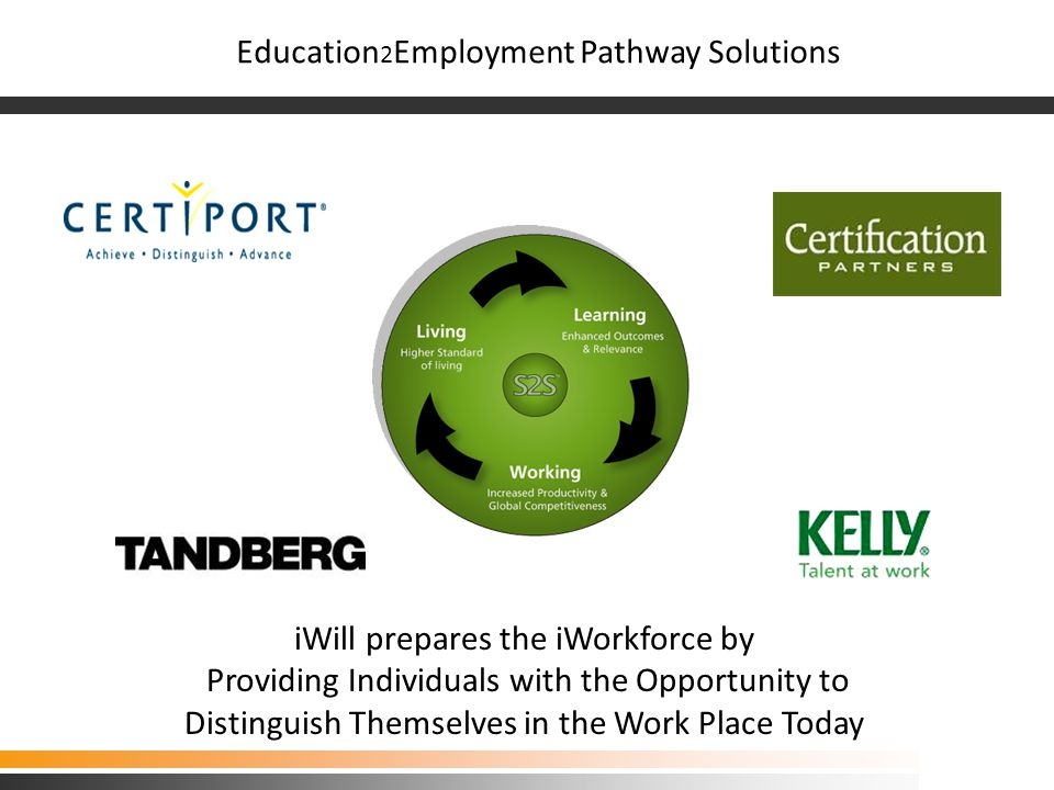 The Certiport Kelly Utah Pilot Project iWill prepares the iWorkforce by Providing Individuals with the Opportunity to Distinguish Themselves in the Work Place Today Education 2 Employment Pathway Solutions The Certiport Kelly Utah Pilot Project