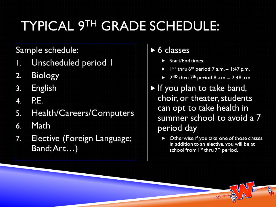 TYPICAL 9 TH GRADE SCHEDULE:  6 classes  Start/End times:  1 ST thru 6 th period: 7 a.m.