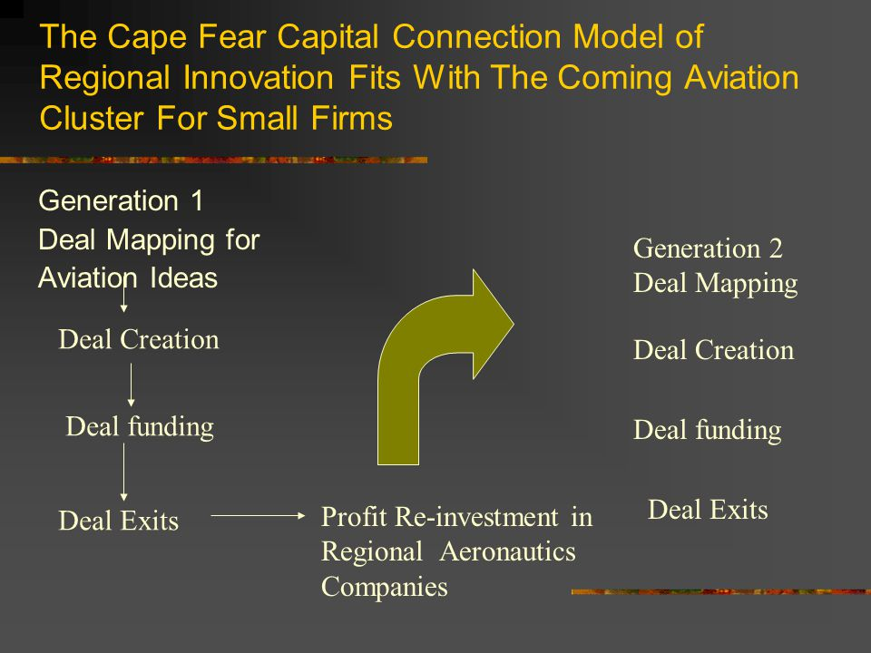 The Cape Fear Capital Connection Model of Regional Innovation Fits With The Coming Aviation Cluster For Small Firms Generation 1 Deal Mapping for Avia