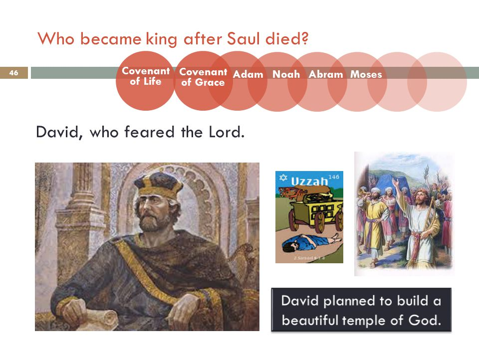 Who became king after Saul died. 46 David, who feared the Lord.