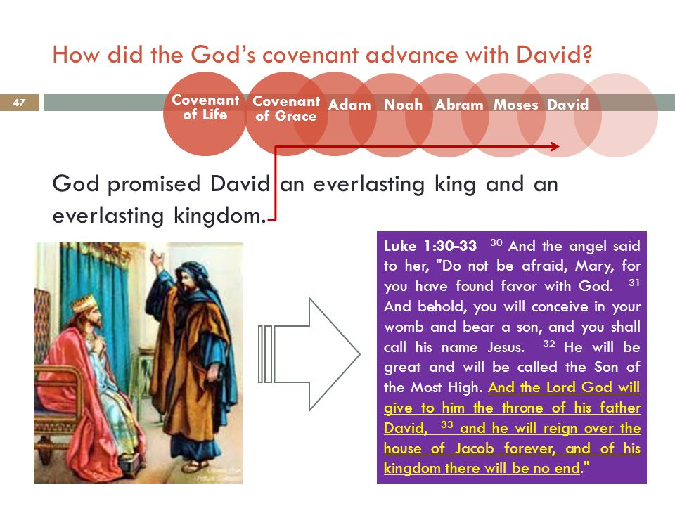 How did the God's covenant advance with David.