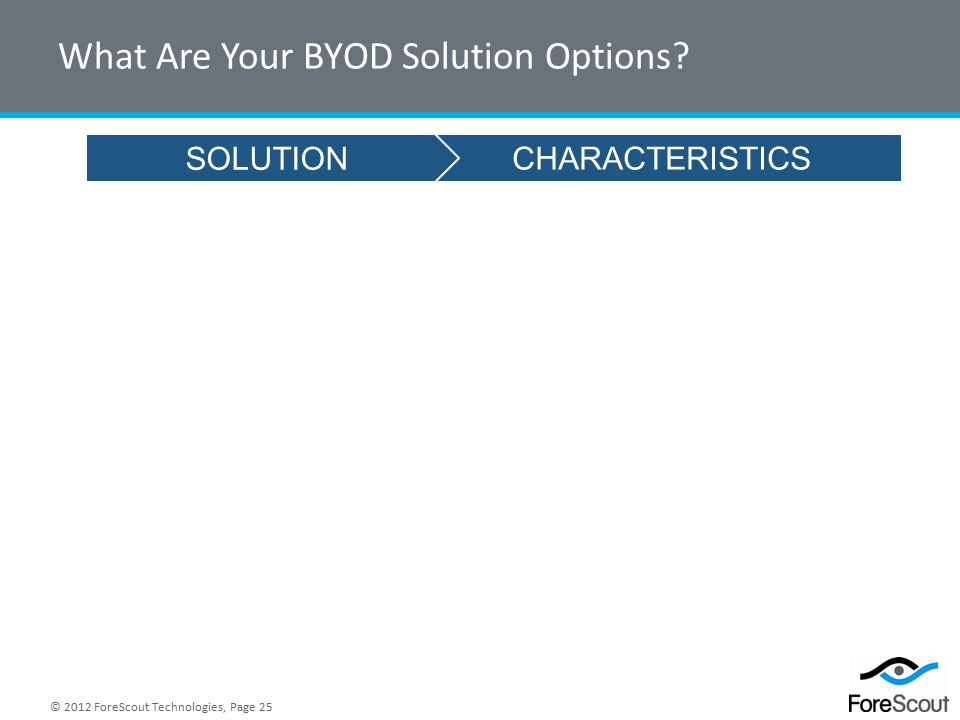 © 2012 ForeScout Technologies, Page 25 What Are Your BYOD Solution Options.