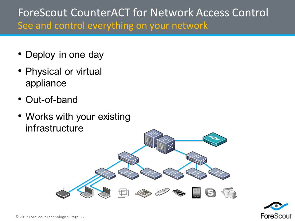 © 2012 ForeScout Technologies, Page 35 Deploy in one day Physical or virtual appliance Out-of-band Works with your existing infrastructure ForeScout CounterACT for Network Access Control See and control everything on your network