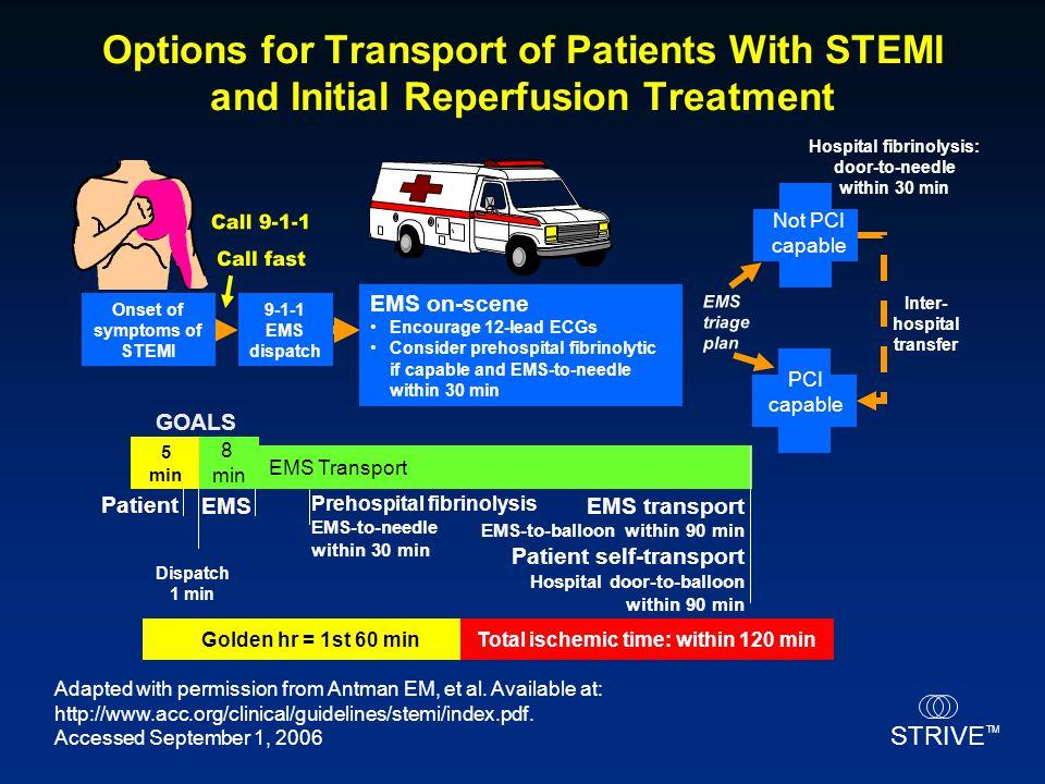 STRIVE TM EMS Transport Onset of symptoms of STEMI 9-1-1 EMS dispatch EMS on-scene Encourage 12-lead ECGs Consider prehospital fibrinolytic if capable