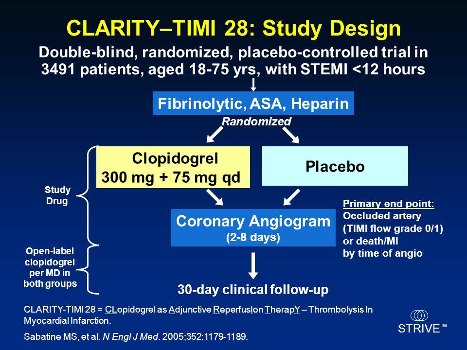STRIVE TM CLARITY–TIMI 28: Study Design Fibrinolytic, ASA, Heparin Clopidogrel 300 mg + 75 mg qd Coronary Angiogram (2-8 days) Primary end point: Occl