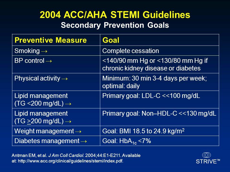 STRIVE TM 2004 ACC/AHA STEMI Guidelines Secondary Prevention Goals Preventive MeasureGoal Smoking →Complete cessation BP control →<140/90 mm Hg or <13