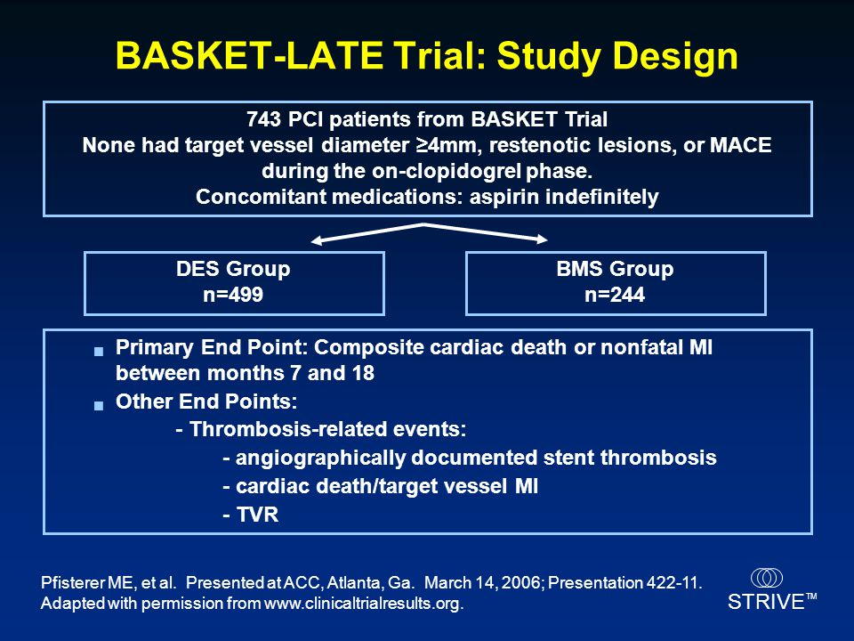 STRIVE TM BASKET-LATE Trial: Study Design  Primary End Point: Composite cardiac death or nonfatal MI between months 7 and 18  Other End Points: - Th