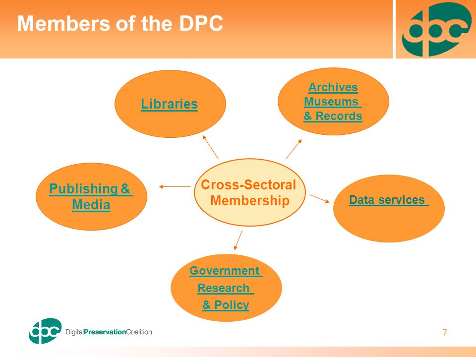 7 Members of the DPC Cross-Sectoral Membership Publishing & Media Libraries Archives Museums & Records Data services Government Research & Policy