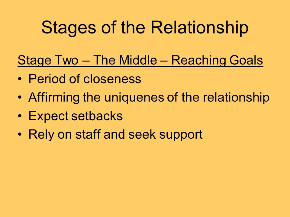 Stages of the Relationship Stage Two – The Middle – Reaching Goals Period of closeness Affirming the uniquenes of the relationship Expect setbacks Rely on staff and seek support