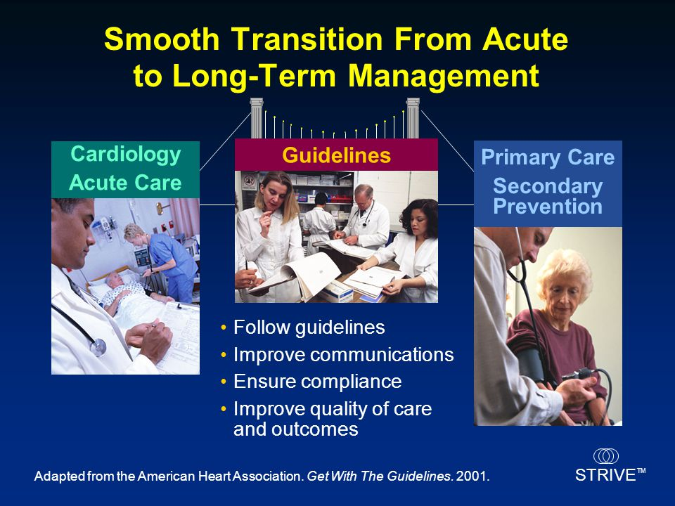 STRIVE TM Smooth Transition From Acute to Long-Term Management Adapted from the American Heart Association. Get With The Guidelines. 2001. Follow guid