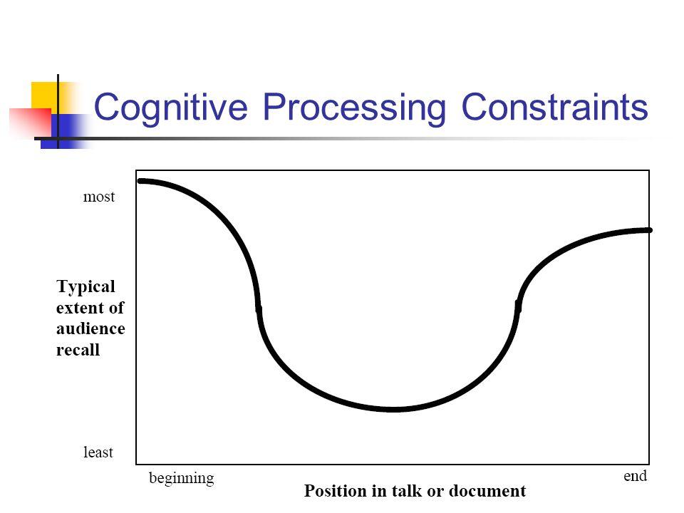 8 Cognitive Processing Constraints
