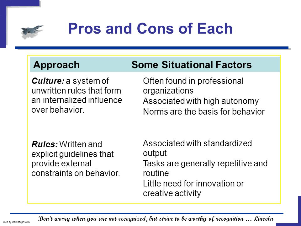 Pros and Cons of Each Built by Stambaugh/2005 Culture: a system of unwritten rules that form an internalized influence over behavior.