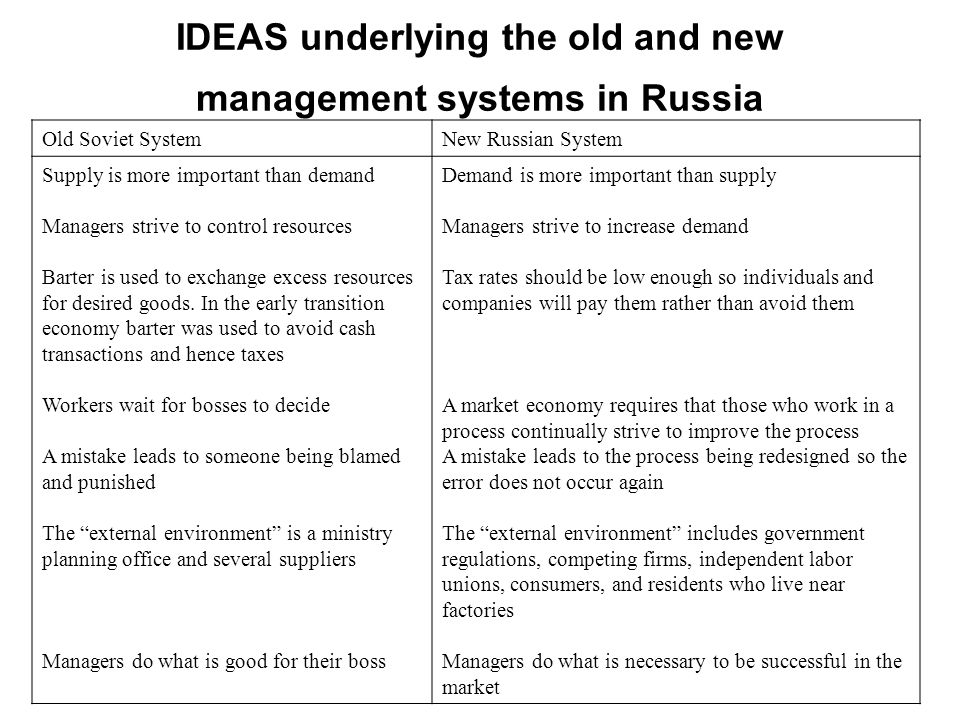 IDEAS underlying the old and new management systems in Russia Old Soviet SystemNew Russian System Supply is more important than demand Managers strive