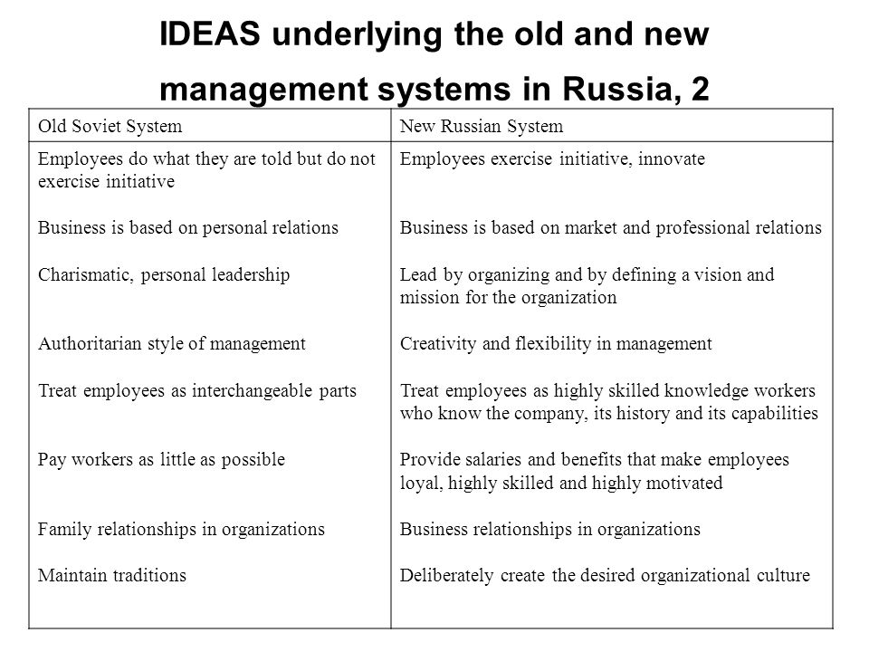 IDEAS underlying the old and new management systems in Russia, 2 Old Soviet SystemNew Russian System Employees do what they are told but do not exerci